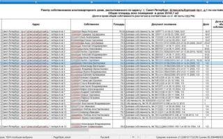 Где получить реестр собственников многоквартирного дома физическому лицу