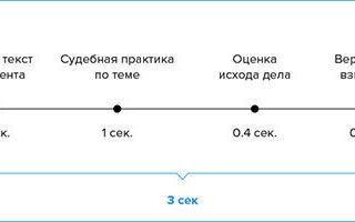 Как загрузить договор управления в гис жкх