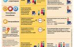 Тарифы коммунальных услуг в беларуси 2019 таблица