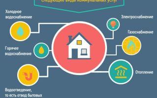 Зачем нужна управляющая компания для дома