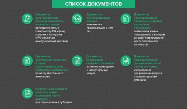 Субсидия на оплату коммунальных услуг - Киров 2019