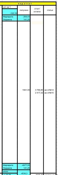 Через сколько поступают деньги на счет ТСЖ
