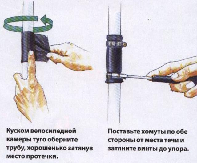 Кто должен ремонтировать канализационные трубы в многоквартирном доме
