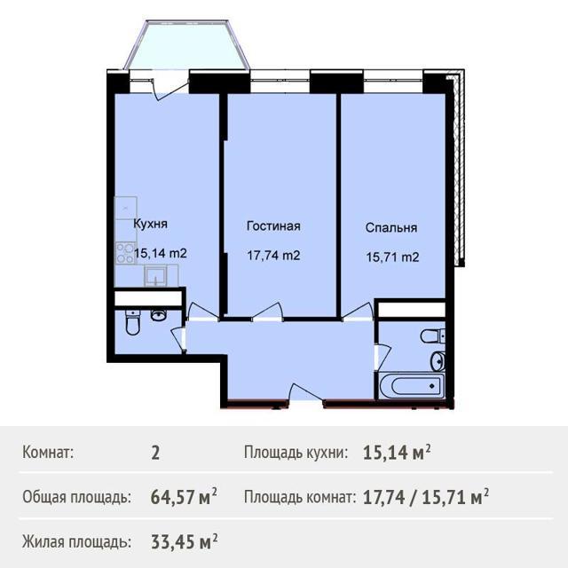 Что входит в общую площадь квартиры при оплате коммунальных услуг