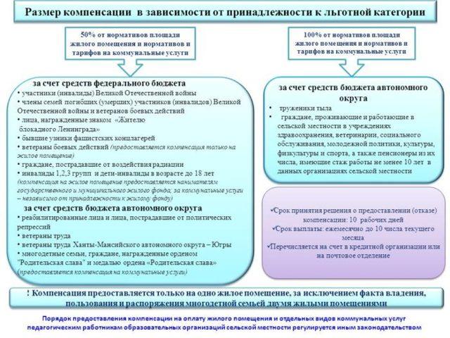 Программа соотечественники для казахстана воронеж