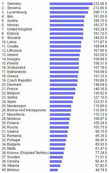 Страна где не платят за коммунальные услуги