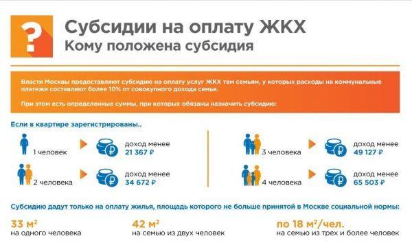 Субсидия 30 процентов на покупку жилья киров телефон куда позвонить