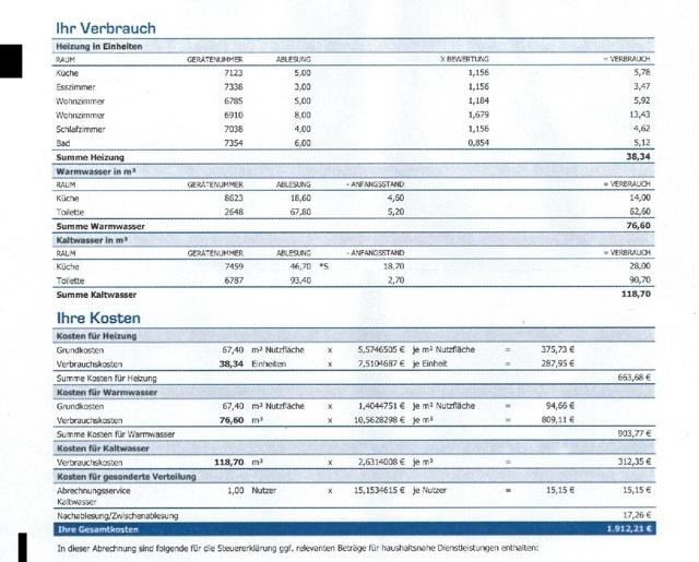 Как платят за ЖКХ в германии