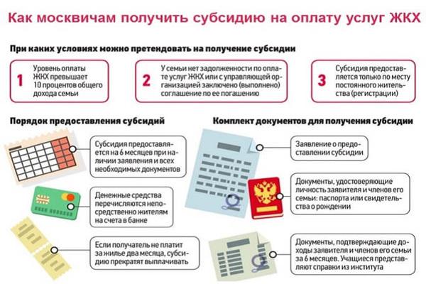Как посчитать субсидию на коммунальные услуги 2019 в москве
