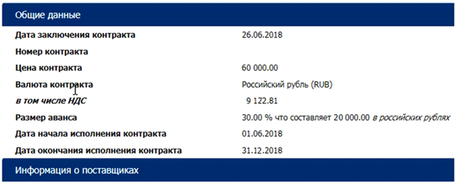 Закупки по коммунальным услугам 2019