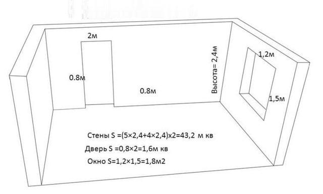 Из чего состоит общая площадь многоквартирного дома
