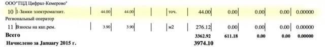 Где в квитанции ЖКХ указаны показания воды