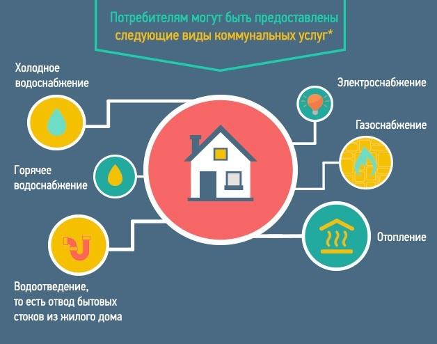 Как организовать управляющую компанию в многоквартирном жилом доме