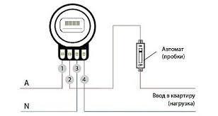 Где находятся счетчики электроэнергии в многоквартирном доме