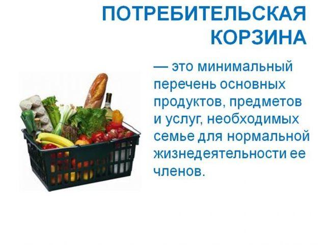 Входит ли в потребительскую корзину коммунальные услуги