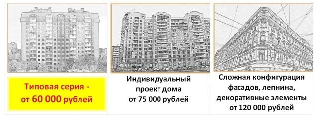 Где узнать площадь фасада многоквартирного дома