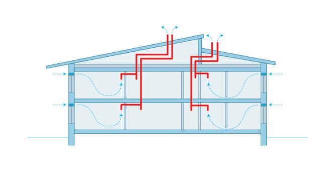 Как устроена шахта вентиляции в многоквартирном доме