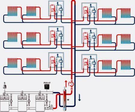ЖКХ как рассчитывается тепло в жилых домах