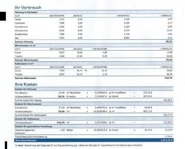 Как оплачивают ЖКХ в германии