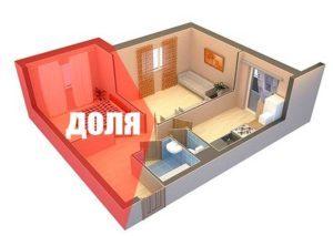 Квартира в долевой собственности как платить коммунальные услуги